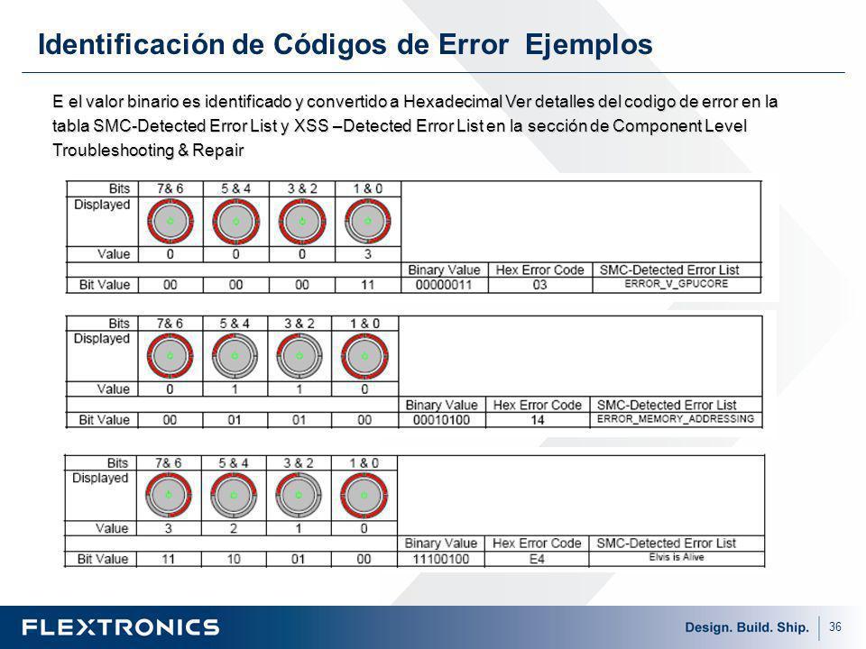Identificación de Códigos de Error Ejemplos