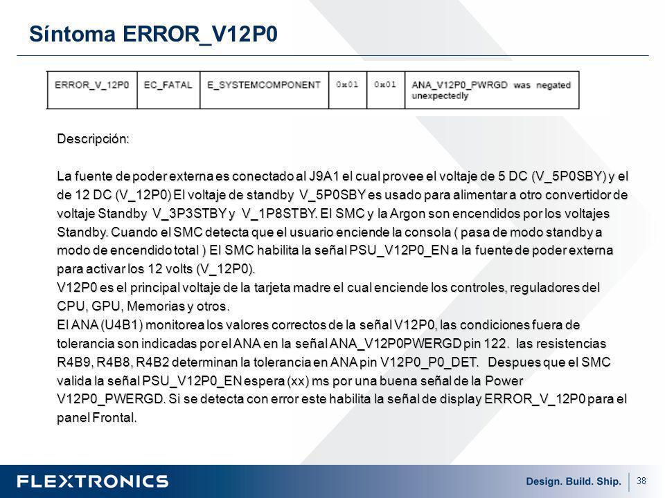 Síntoma ERROR_V12P0 Descripción: