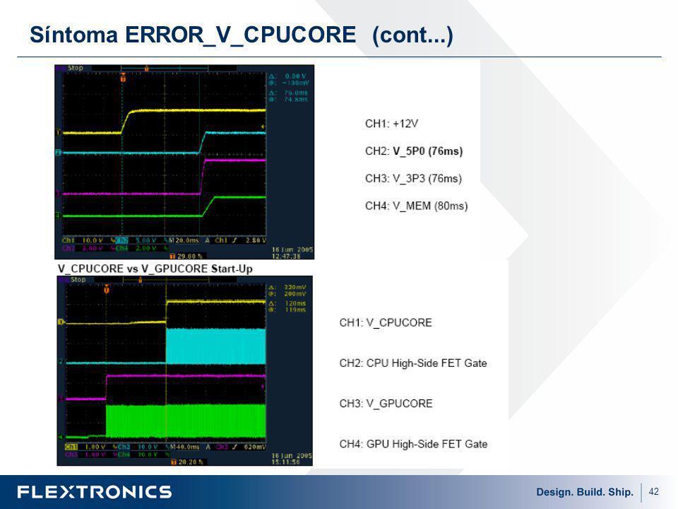 Síntoma ERROR_V_CPUCORE (cont...)
