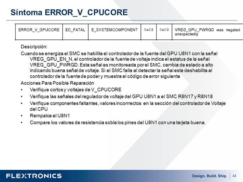 Síntoma ERROR_V_CPUCORE
