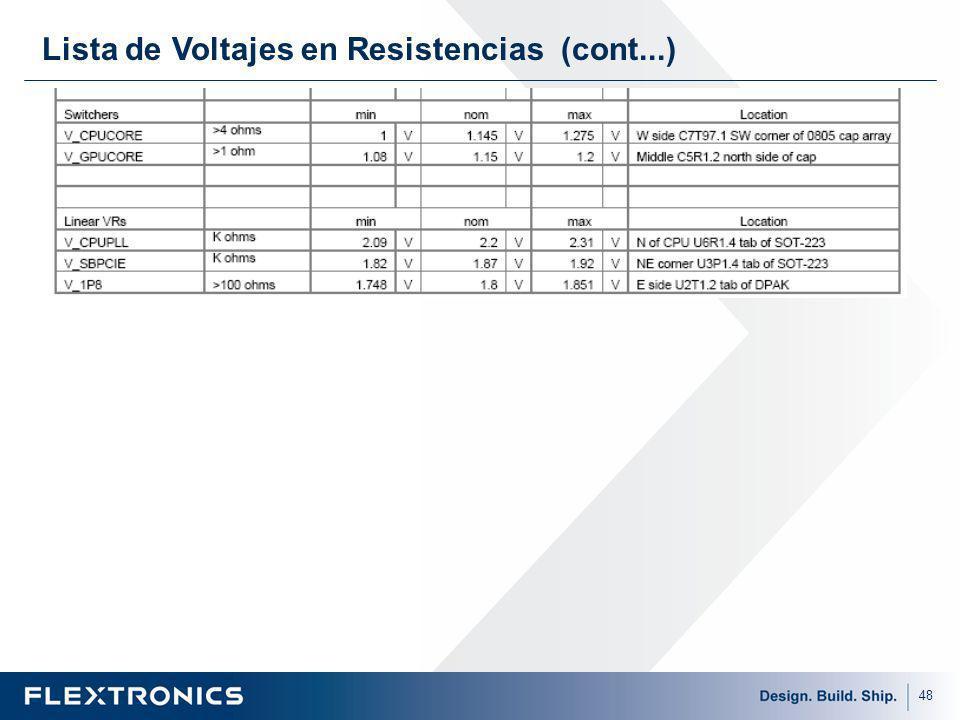 Lista de Voltajes en Resistencias (cont...)