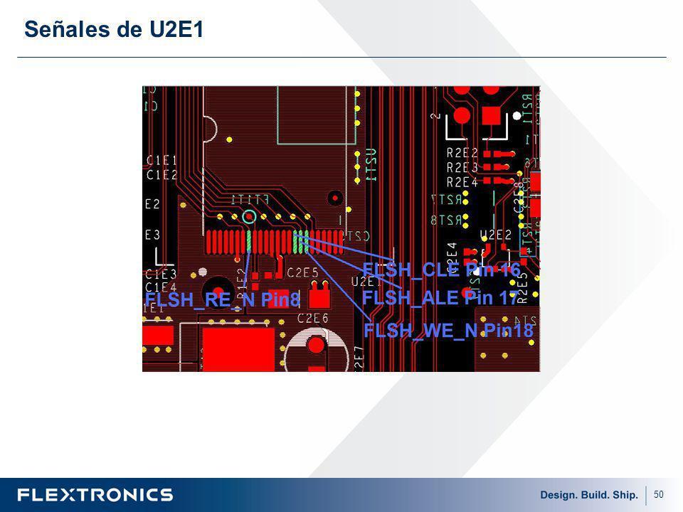 Señales de U2E1