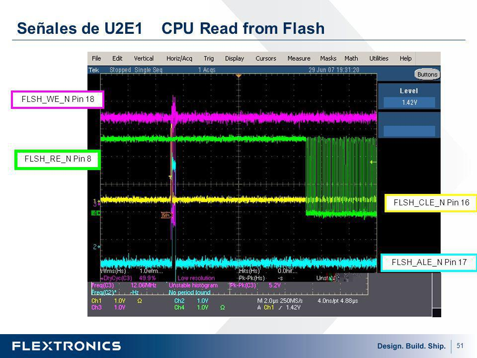 Señales de U2E1 CPU Read from Flash