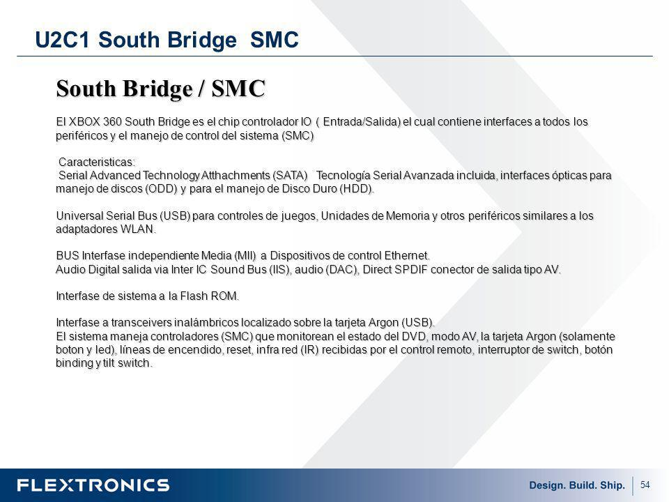 South Bridge / SMC U2C1 South Bridge SMC
