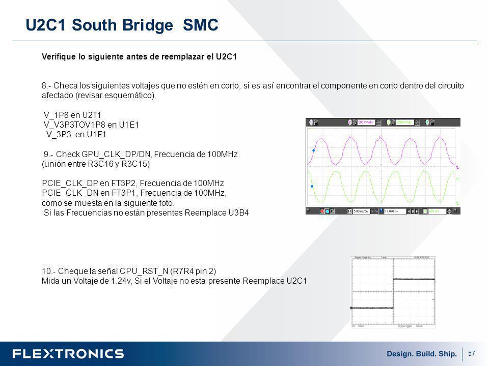 U2C1 South Bridge SMC Verifique lo siguiente antes de reemplazar el U2C1.