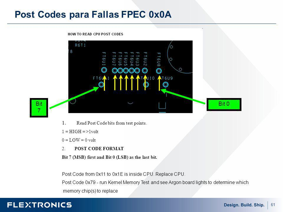 Post Codes para Fallas FPEC 0x0A
