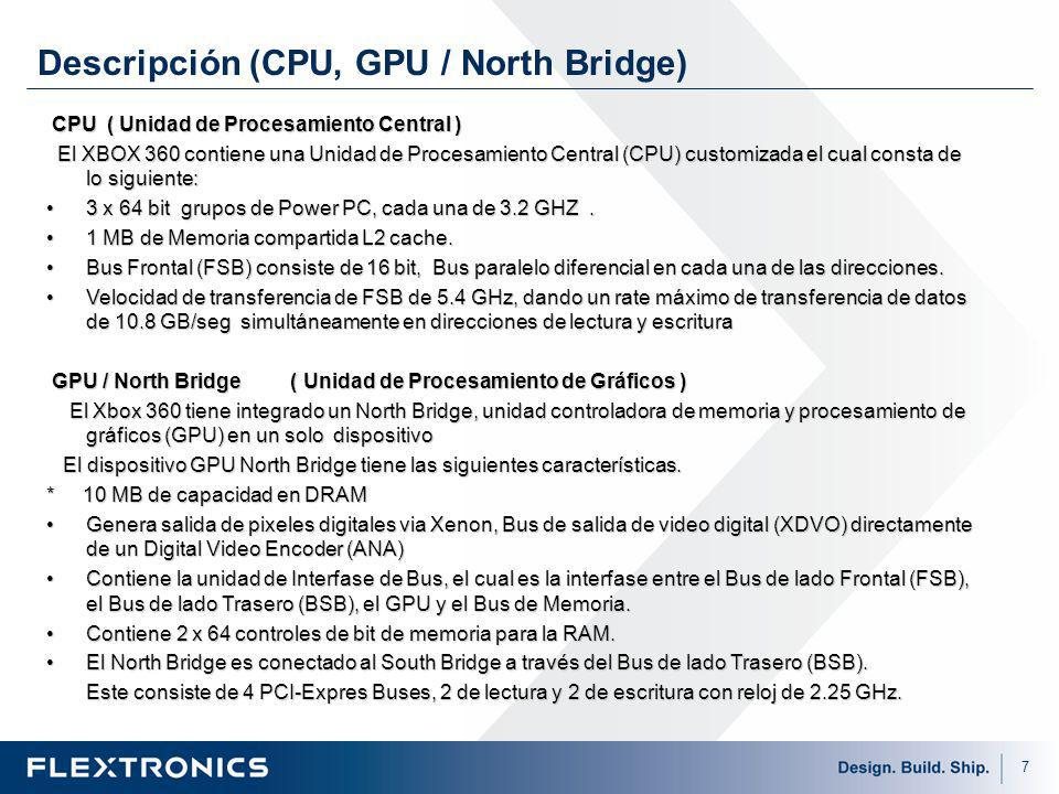 Descripción (CPU, GPU / North Bridge)