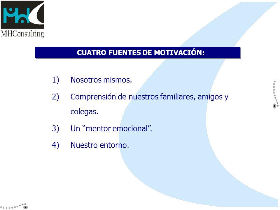 CUATRO FUENTES DE MOTIVACIÓN: