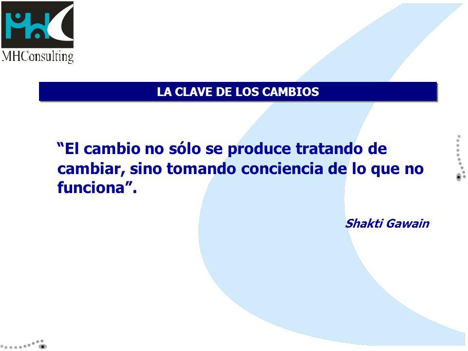LA CLAVE DE LOS CAMBIOS El cambio no sólo se produce tratando de cambiar, sino tomando conciencia de lo que no funciona .