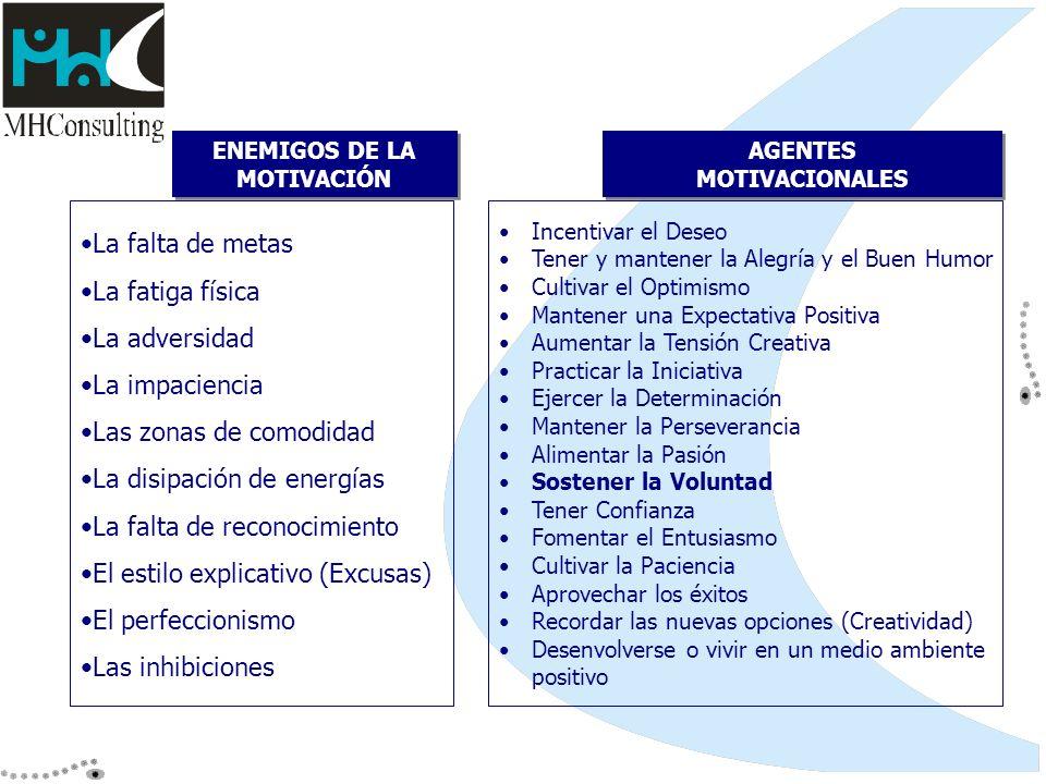 ENEMIGOS DE LA MOTIVACIÓN