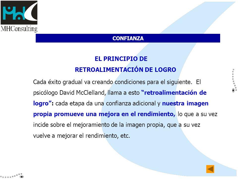 EL PRINCIPIO DE RETROALIMENTACIÓN DE LOGRO