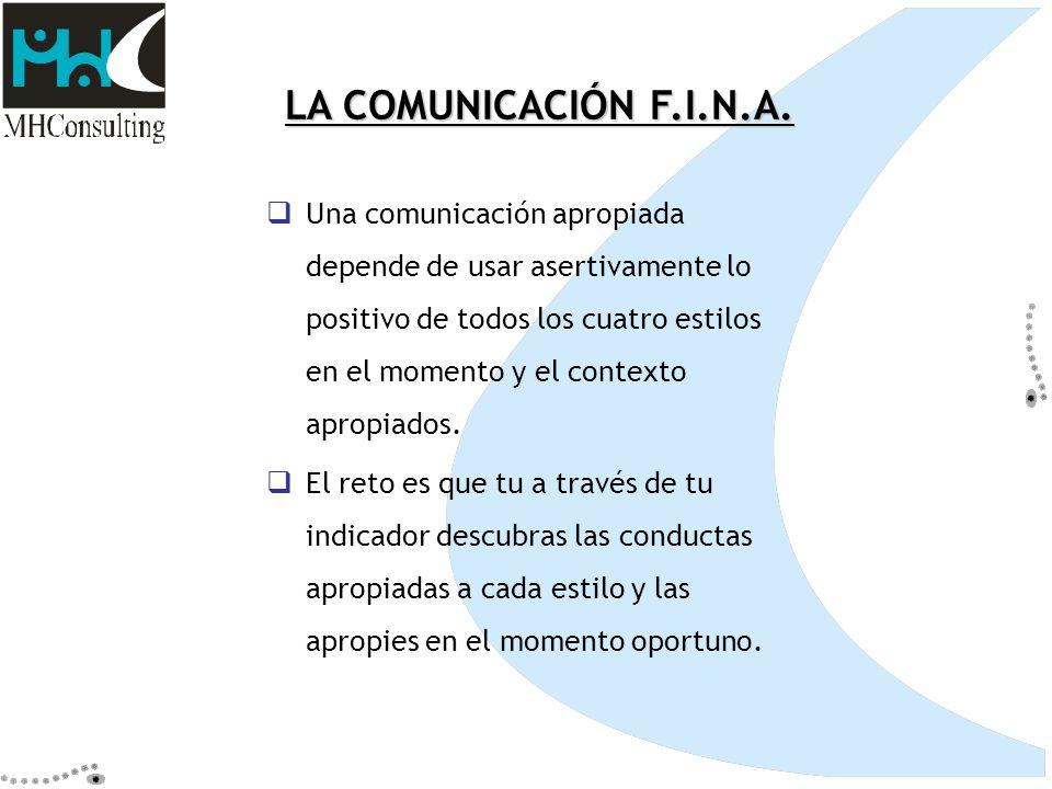 LA COMUNICACIÓN F.I.N.A.