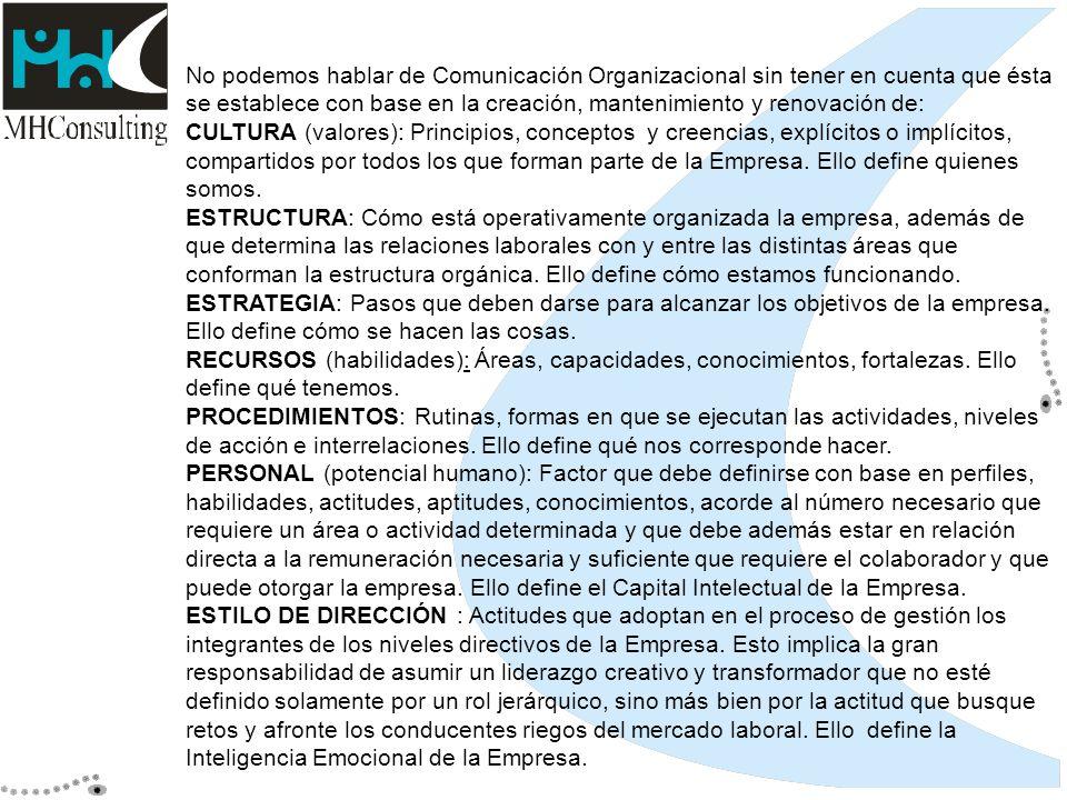 No podemos hablar de Comunicación Organizacional sin tener en cuenta que ésta se establece con base en la creación, mantenimiento y renovación de: