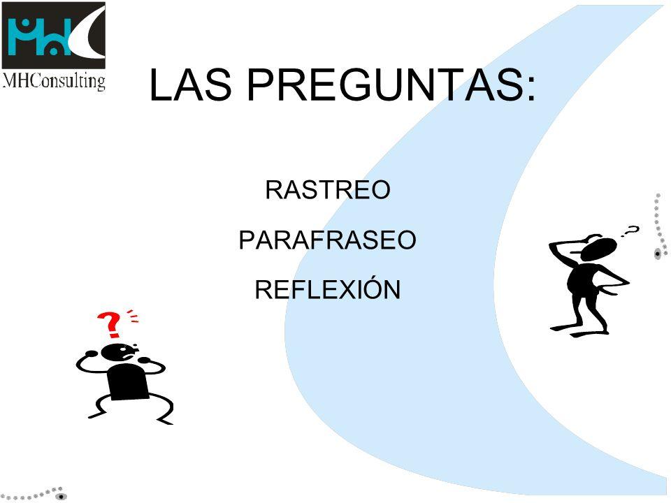 LAS PREGUNTAS: RASTREO PARAFRASEO REFLEXIÓN