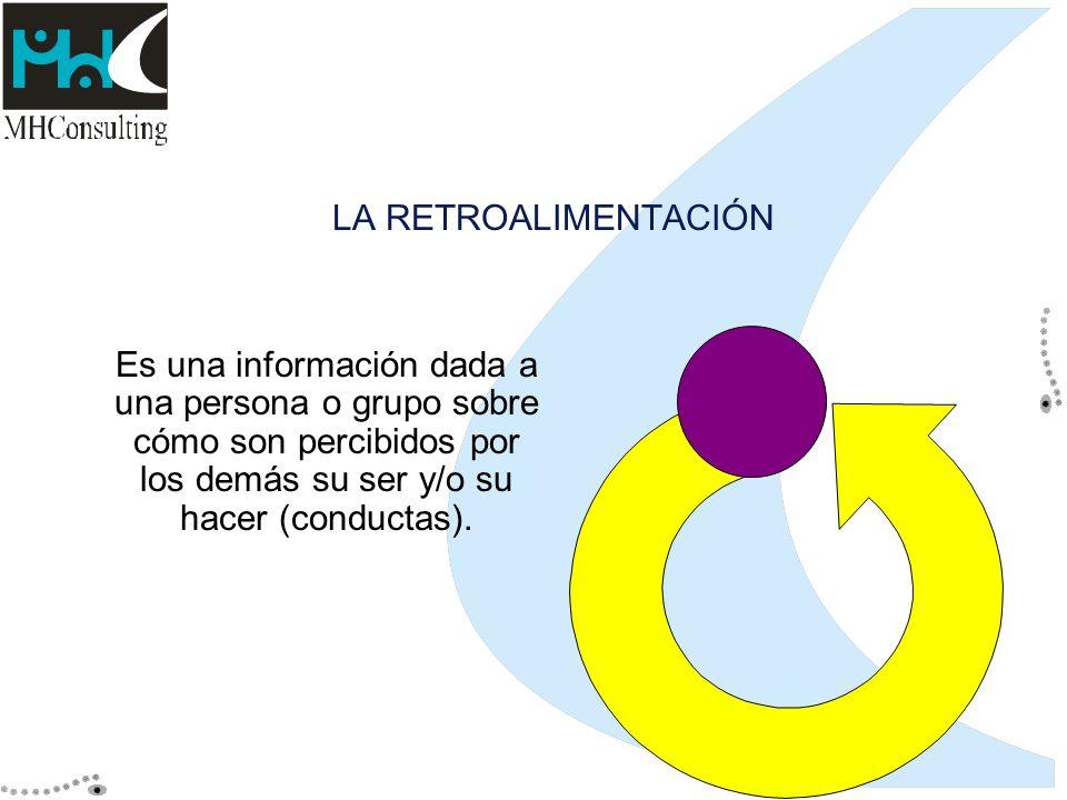 LA RETROALIMENTACIÓNEs una información dada a una persona o grupo sobre cómo son percibidos por los demás su ser y/o su hacer (conductas).