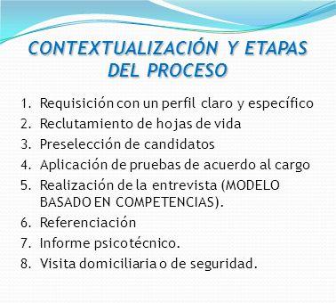 CONTEXTUALIZACIÓN Y ETAPAS DEL PROCESO