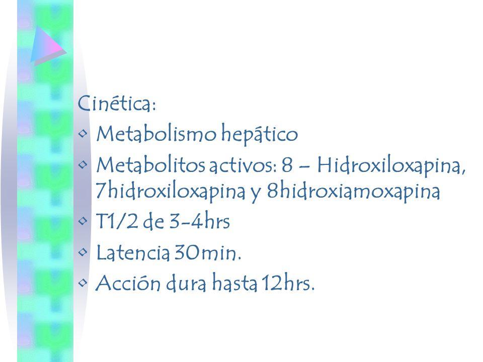 Cinética: Metabolismo hepático. Metabolitos activos: 8 – Hidroxiloxapina, 7hidroxiloxapina y 8hidroxiamoxapina.