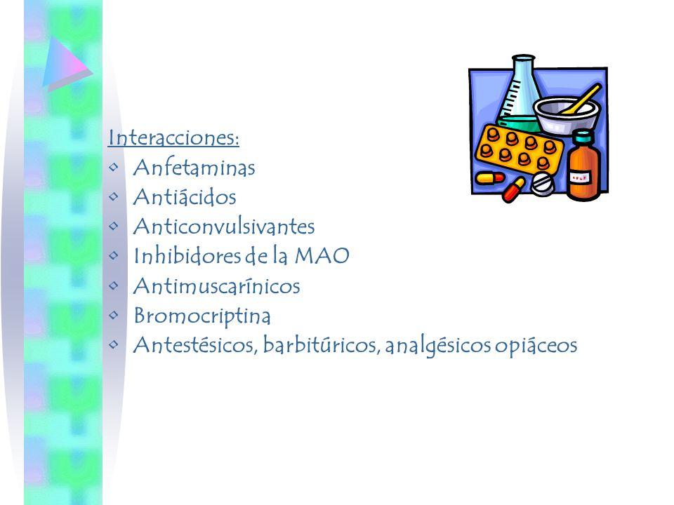 Interacciones: Anfetaminas. Antiácidos. Anticonvulsivantes. Inhibidores de la MAO. Antimuscarínicos.