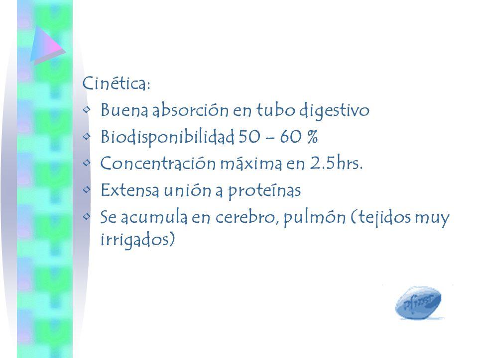 Cinética: Buena absorción en tubo digestivo. Biodisponibilidad 50 – 60 % Concentración máxima en 2.5hrs.
