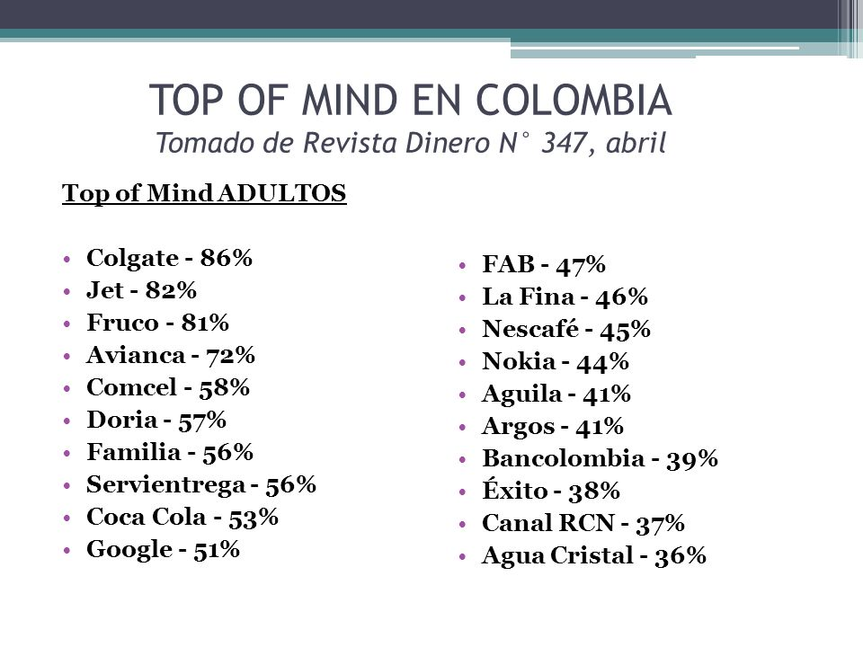 TOP OF MIND EN COLOMBIA Tomado de Revista Dinero N° 347, abril