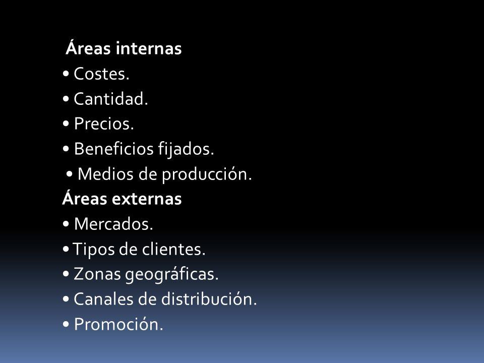 Áreas internas • Costes. • Cantidad. • Precios. • Beneficios fijados