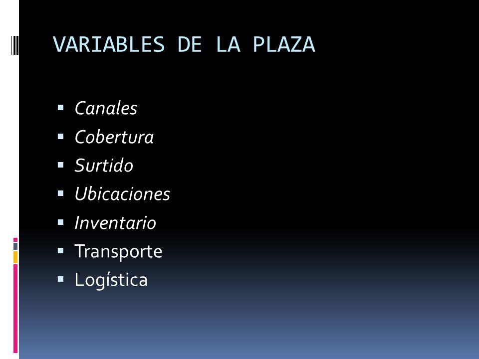 VARIABLES DE LA PLAZA Canales Cobertura Surtido Ubicaciones Inventario
