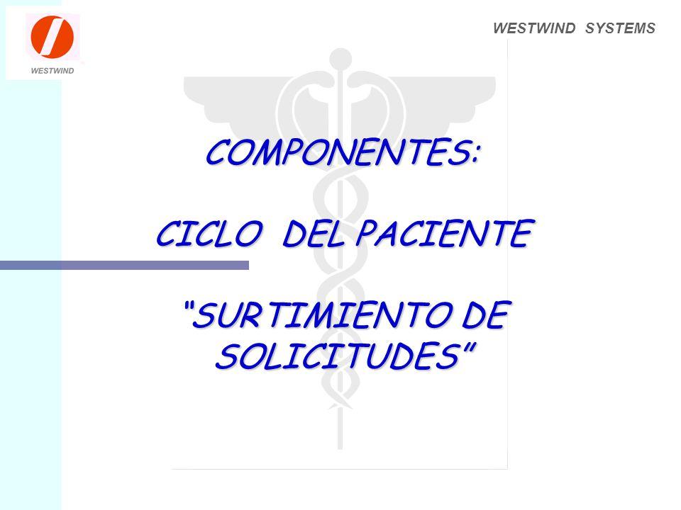 COMPONENTES: CICLO DEL PACIENTE SURTIMIENTO DE SOLICITUDES