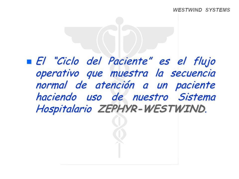 El Ciclo del Paciente es el flujo operativo que muestra la secuencia normal de atención a un paciente haciendo uso de nuestro Sistema Hospitalario ZEPHYR-WESTWIND.