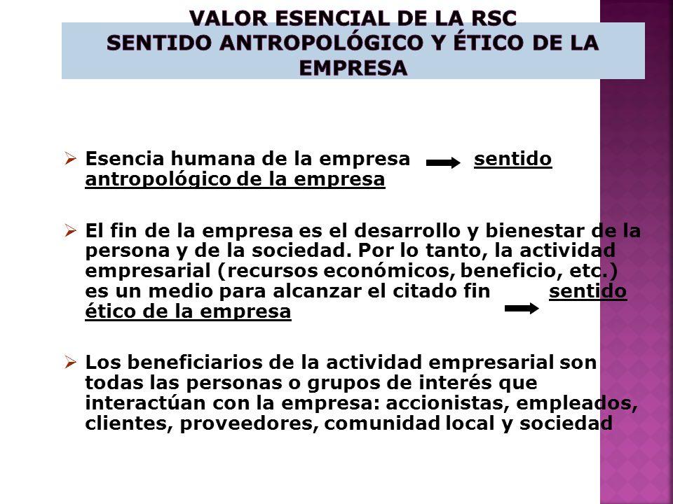 Valor Esencial de la RSC Sentido Antropológico y Ético de la Empresa