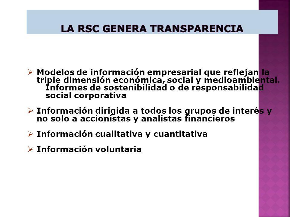 La RSC genera Transparencia