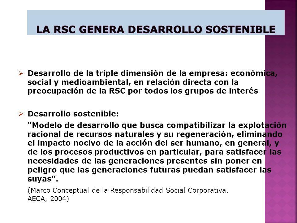 La RSC genera Desarrollo Sostenible
