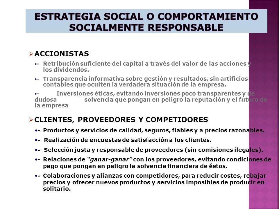 Estrategia Social o Comportamiento Socialmente Responsable
