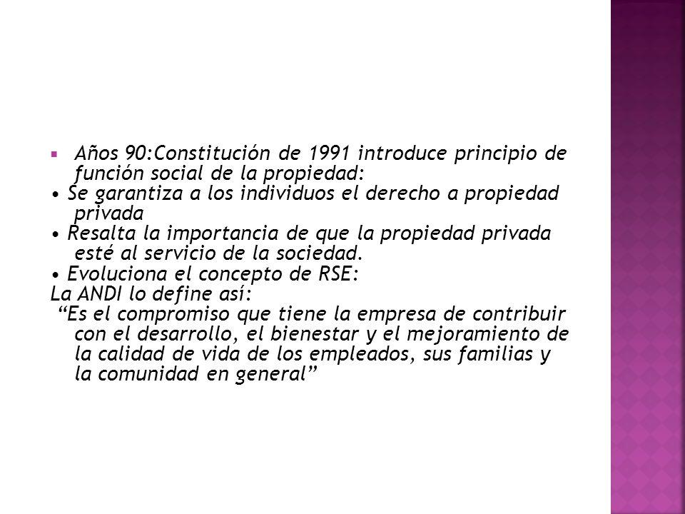 Años 90:Constitución de 1991 introduce principio de función social de la propiedad: