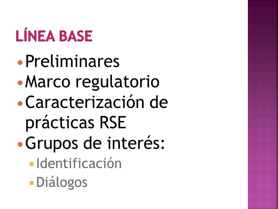 Caracterización de prácticas RSE Grupos de interés:
