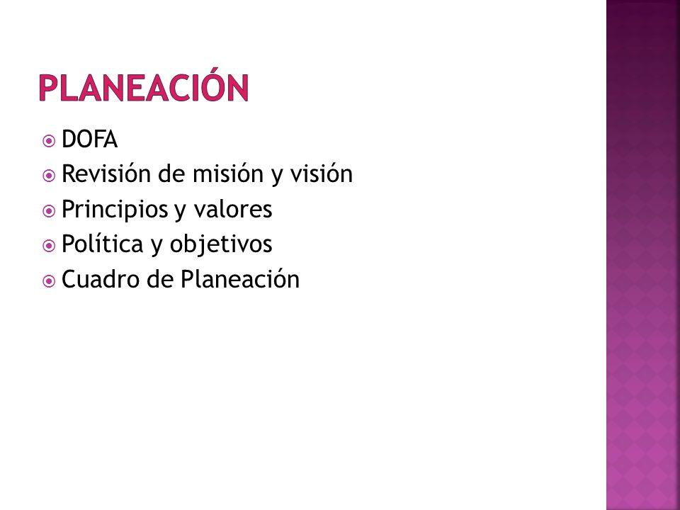 Planeación DOFA Revisión de misión y visión Principios y valores