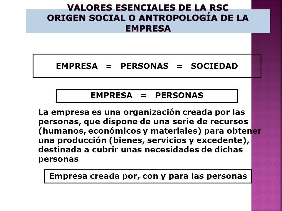 Valores Esenciales de la RSC Origen Social o Antropología de la Empresa