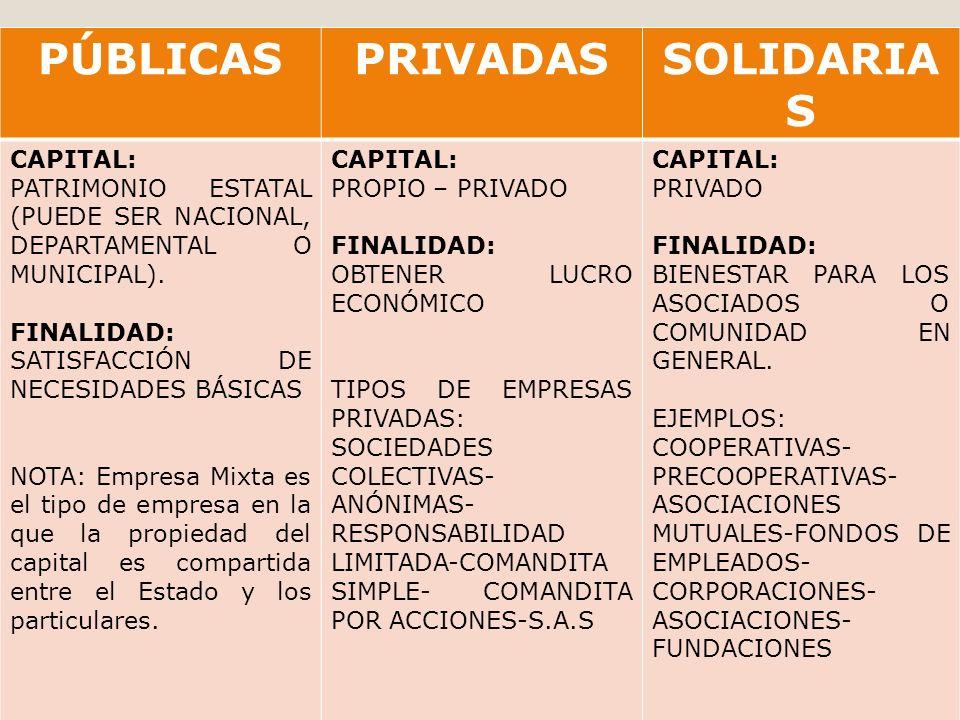 PÚBLICAS PRIVADAS SOLIDARIAS