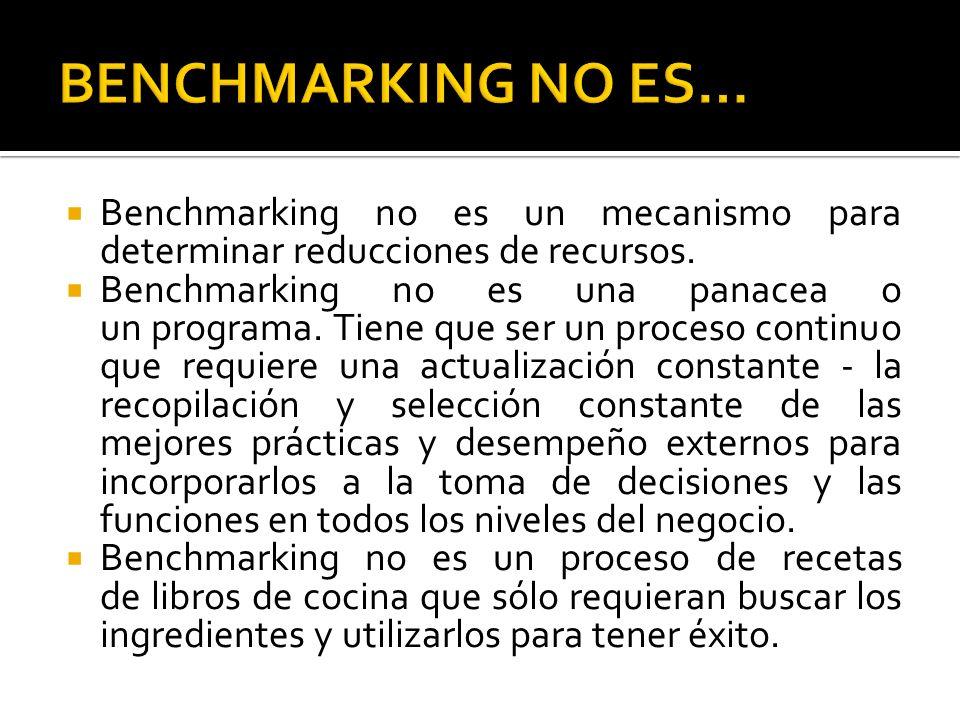 BENCHMARKING NO ES… Benchmarking no es un mecanismo para determinar reducciones de recursos.