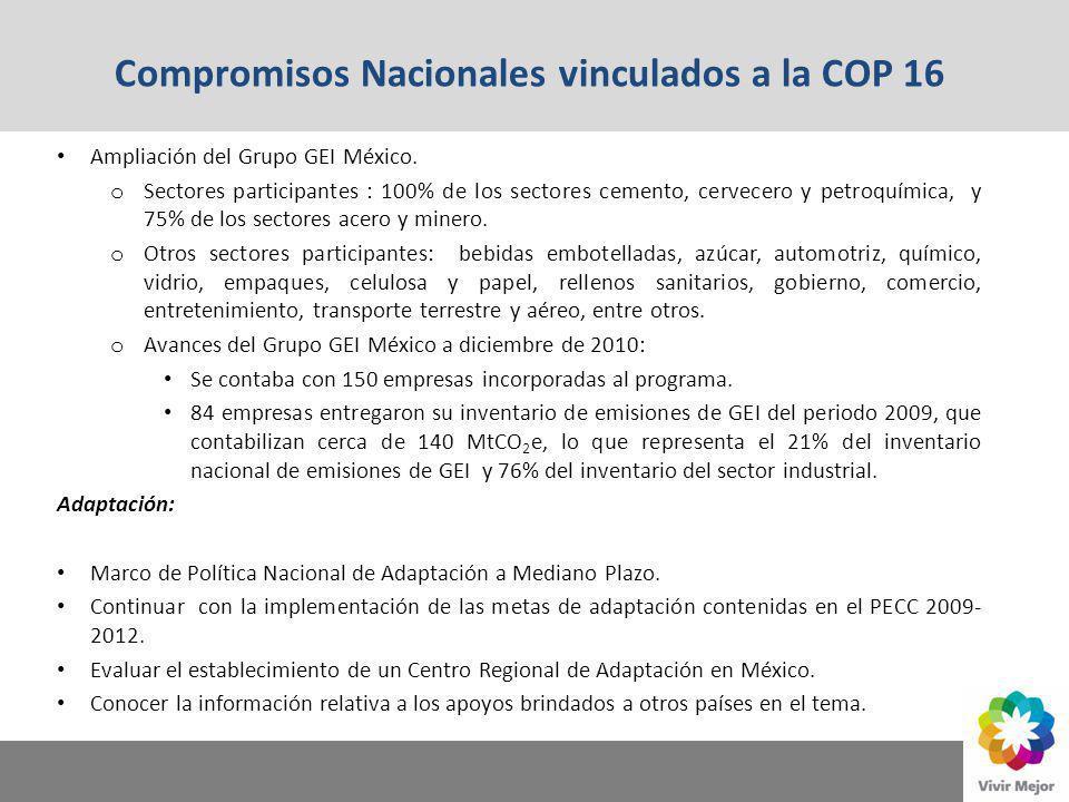 Compromisos Nacionales vinculados a la COP 16