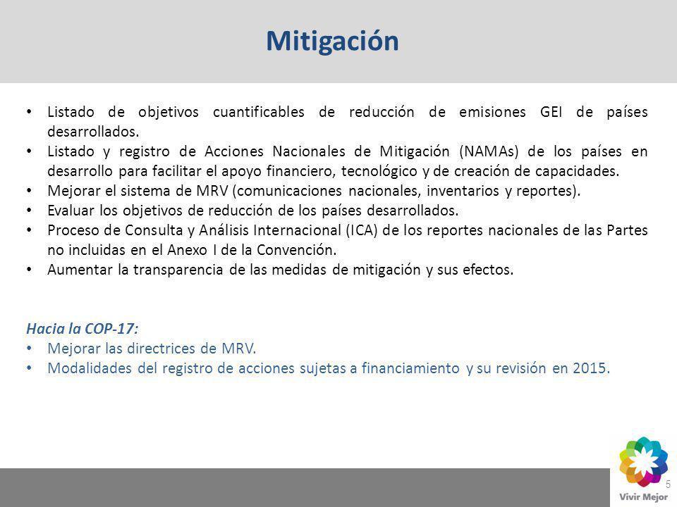 Mitigación Listado de objetivos cuantificables de reducción de emisiones GEI de países desarrollados.