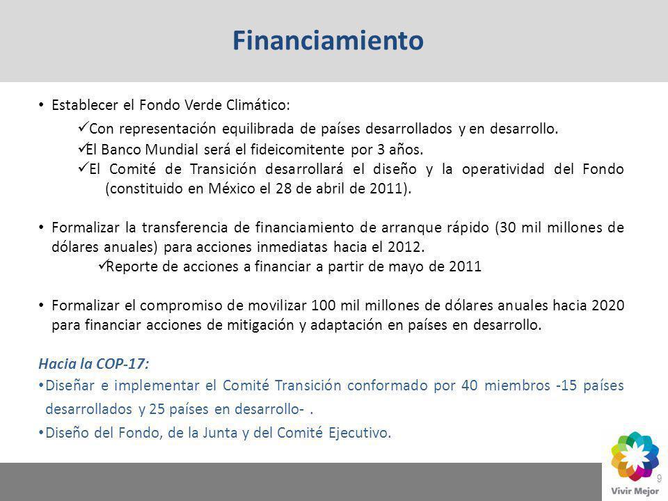 Financiamiento Establecer el Fondo Verde Climático: