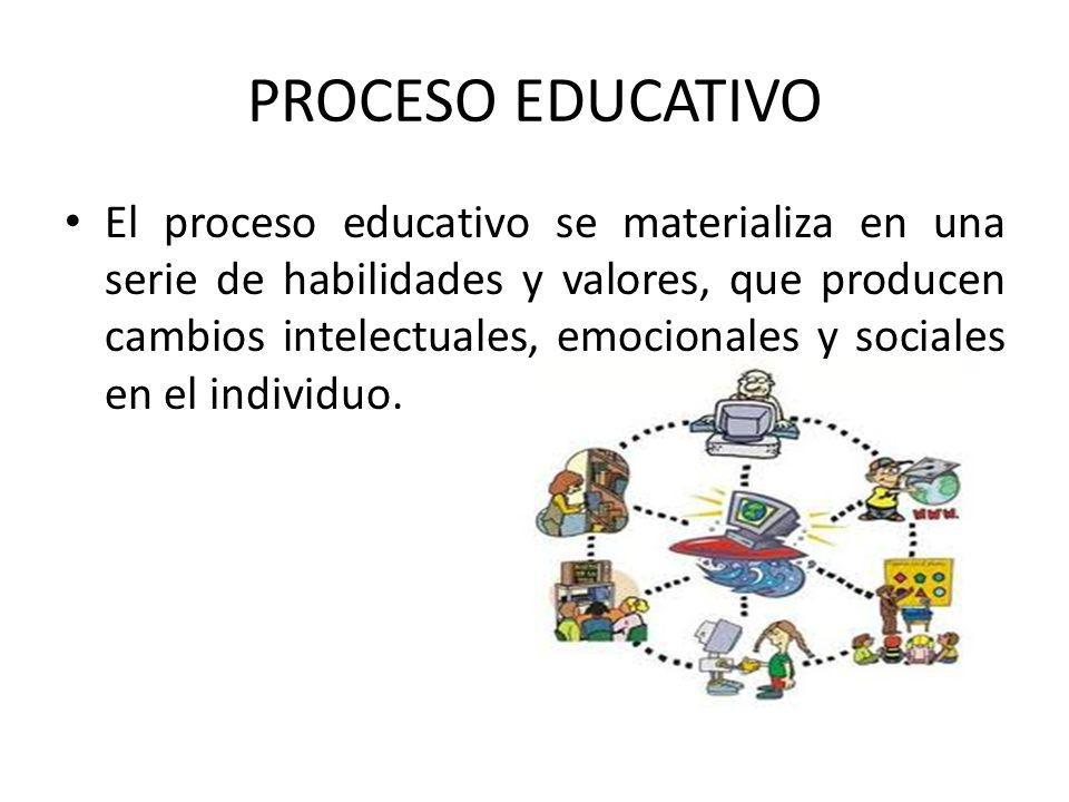 PROCESO EDUCATIVO