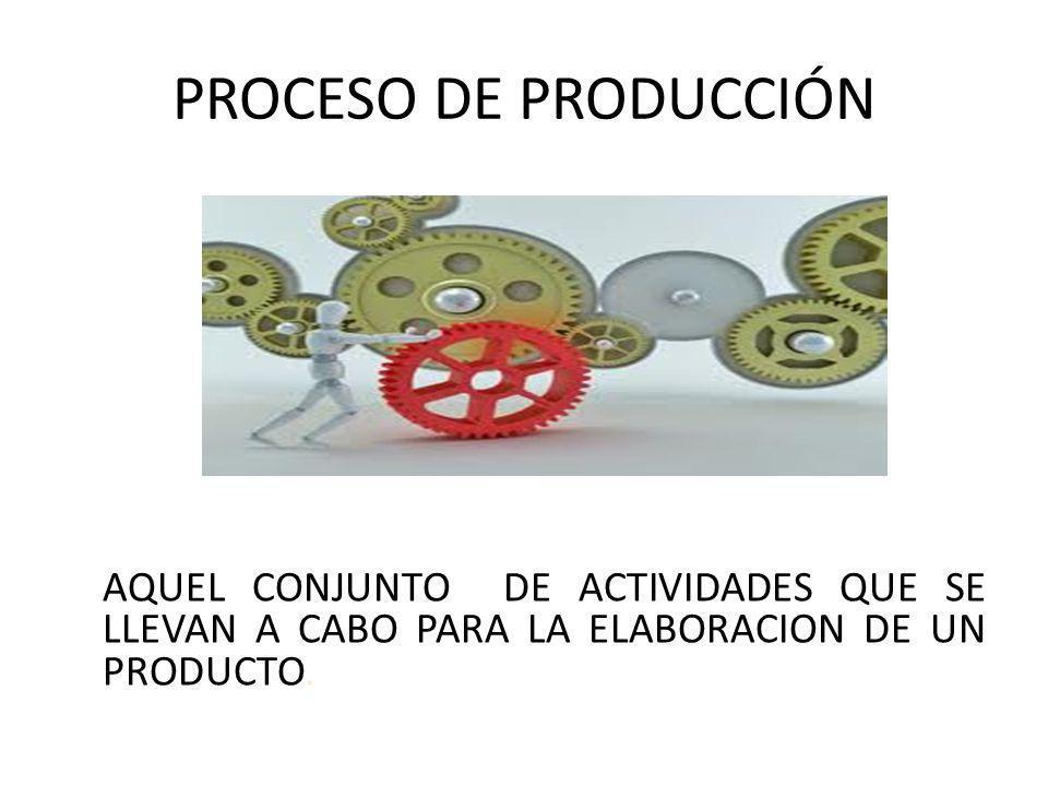 PROCESO DE PRODUCCIÓNAQUEL CONJUNTO DE ACTIVIDADES QUE SE LLEVAN A CABO PARA LA ELABORACION DE UN PRODUCTO.