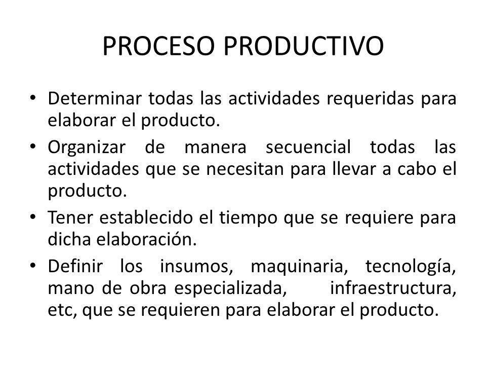 PROCESO PRODUCTIVO Determinar todas las actividades requeridas para elaborar el producto.