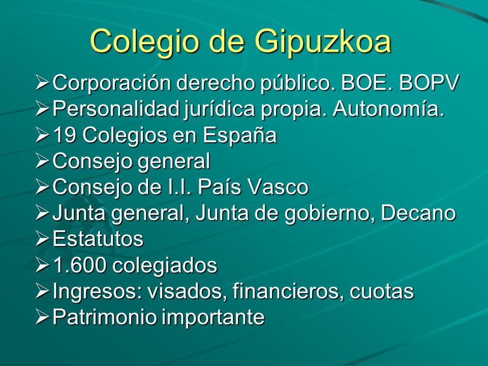 Colegio de Gipuzkoa Corporación derecho público. BOE. BOPV