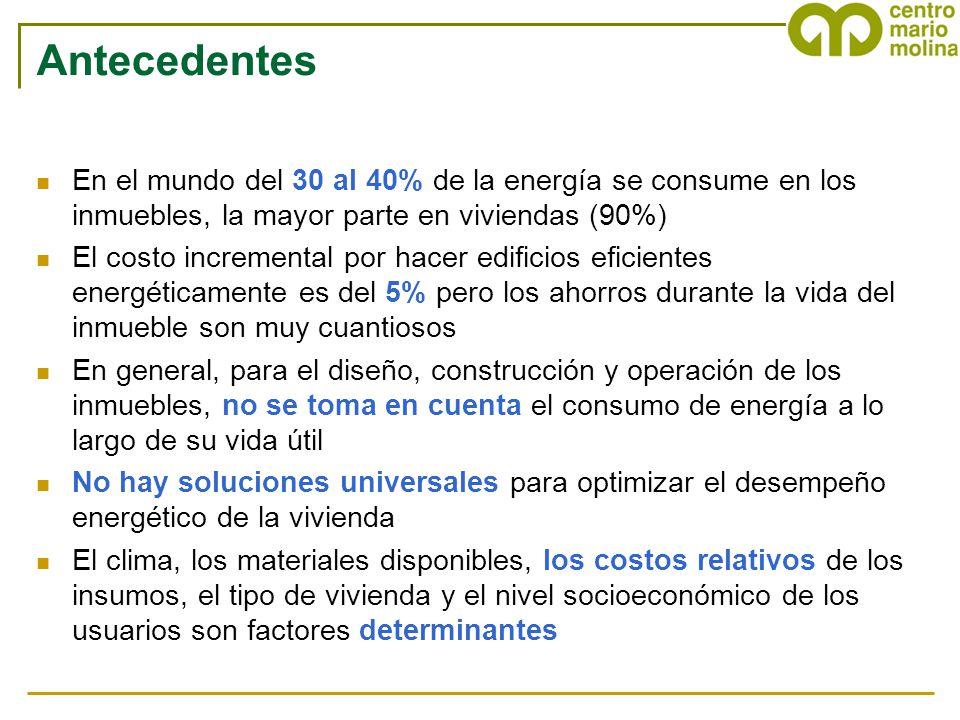 Antecedentes En el mundo del 30 al 40% de la energía se consume en los inmuebles, la mayor parte en viviendas (90%)