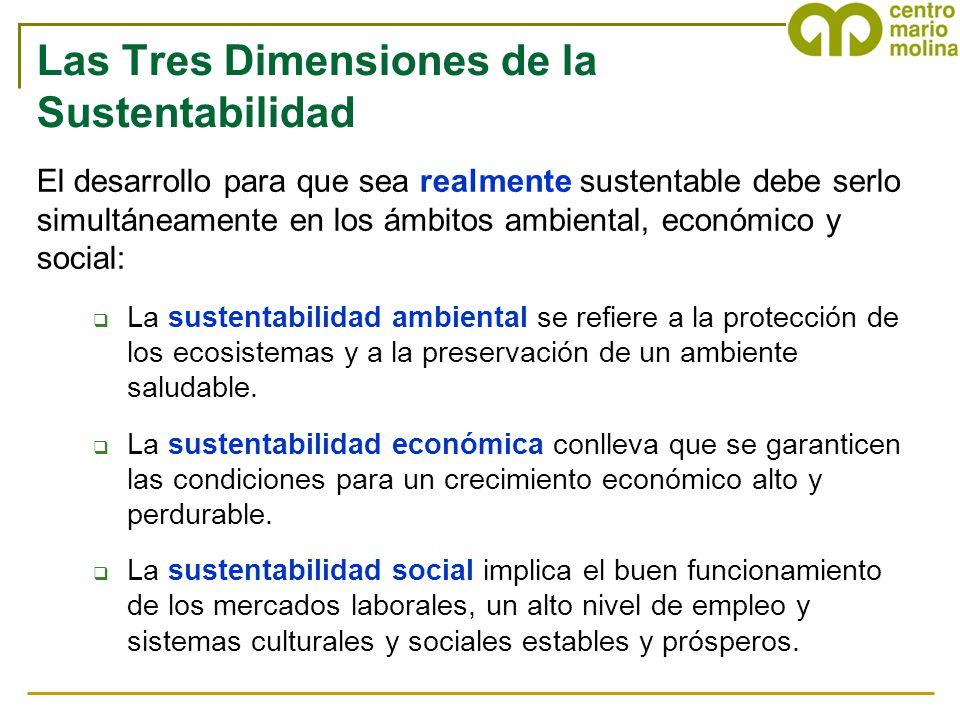 Las Tres Dimensiones de la Sustentabilidad