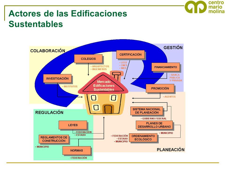 Actores de las Edificaciones Sustentables