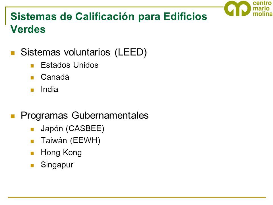Sistemas de Calificación para Edificios Verdes