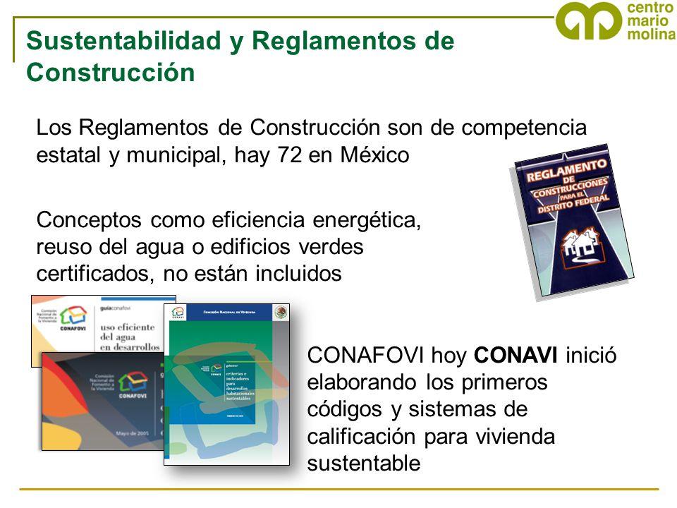 Sustentabilidad y Reglamentos de Construcción